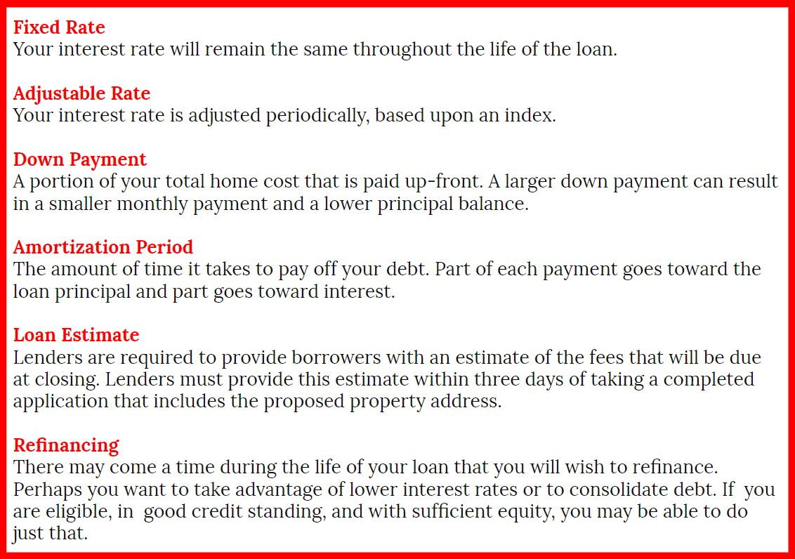 mortgage-terms